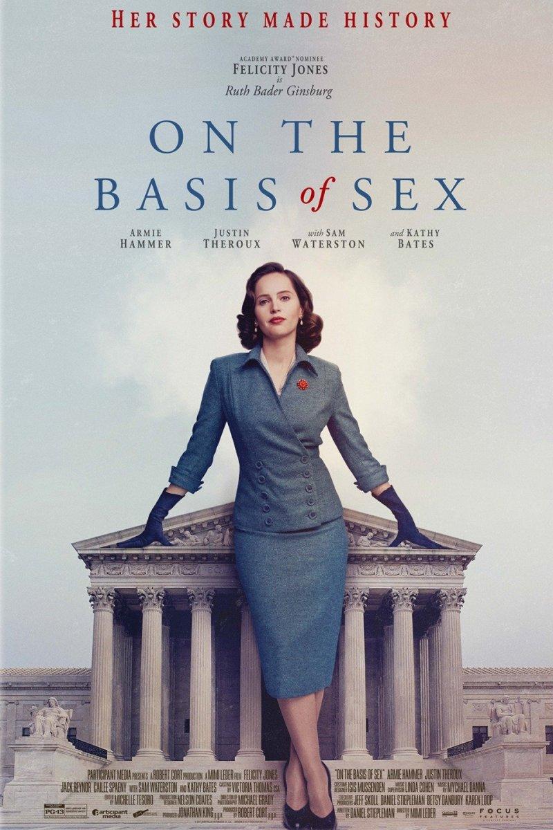On the Basis of Sex『オン・ザ・ベイシス・オヴ・セックス(原題)』トレイラー